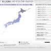東日本大震災から1年経って今本当にしなければならないこと