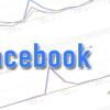 facebook経由のブログアクセスをサクッっと調べる方法