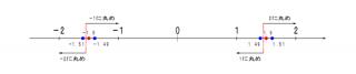 丸く収まらないJavaScriptの数値丸め~round、ceil、etc…